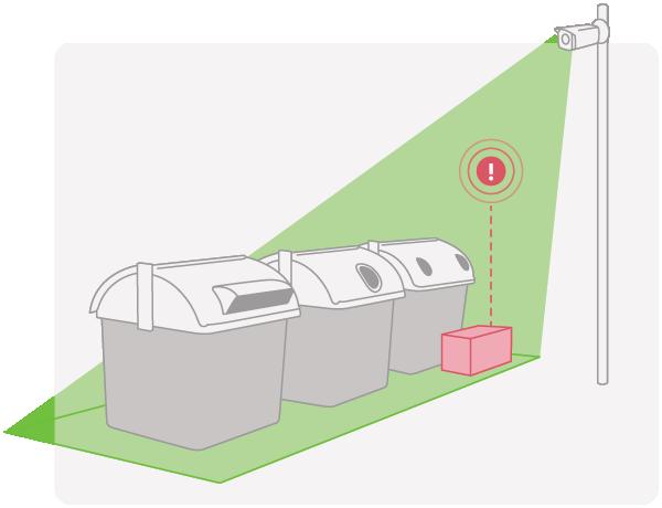 Dibuix de càmera detectant un residu automàticament